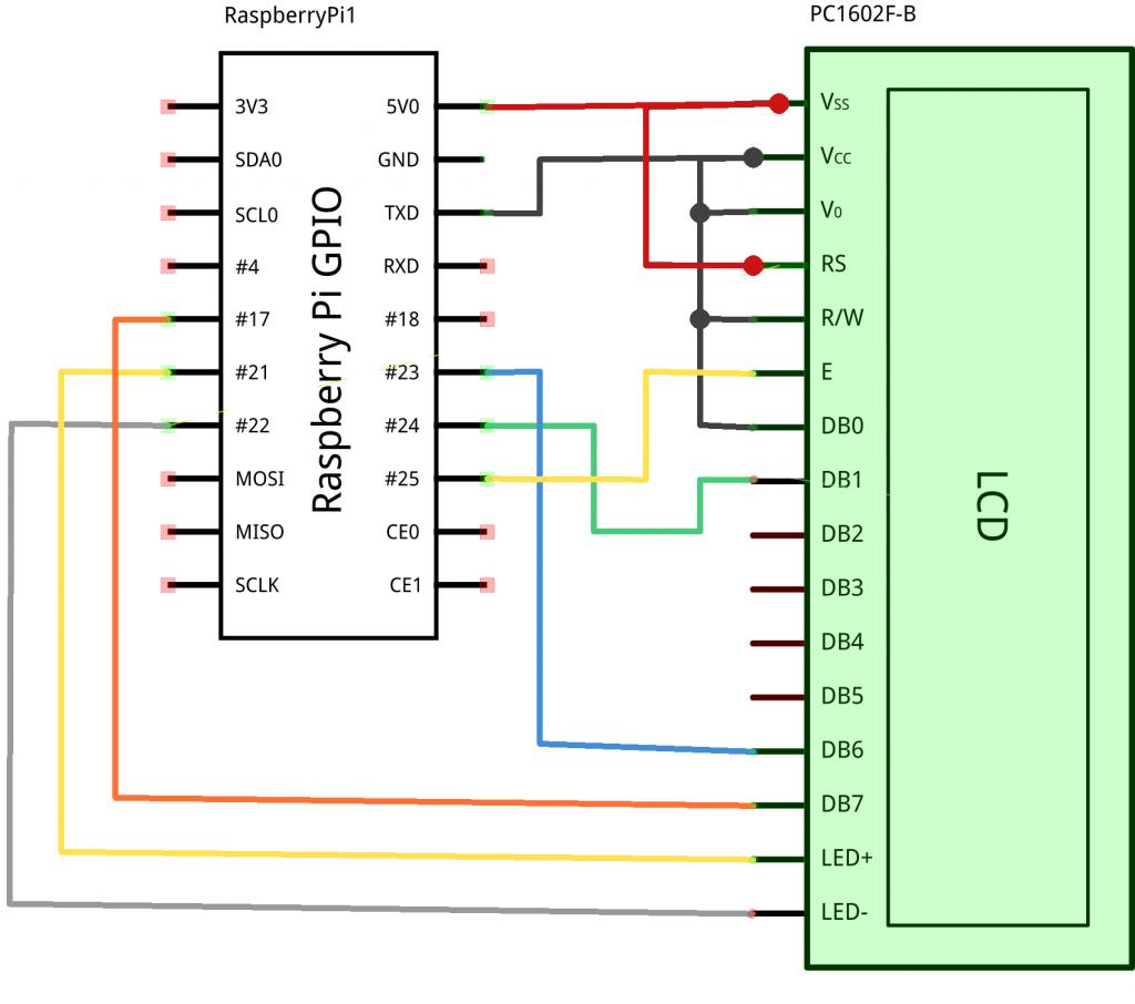 RaspBerryPi_LCD16x2_esquema